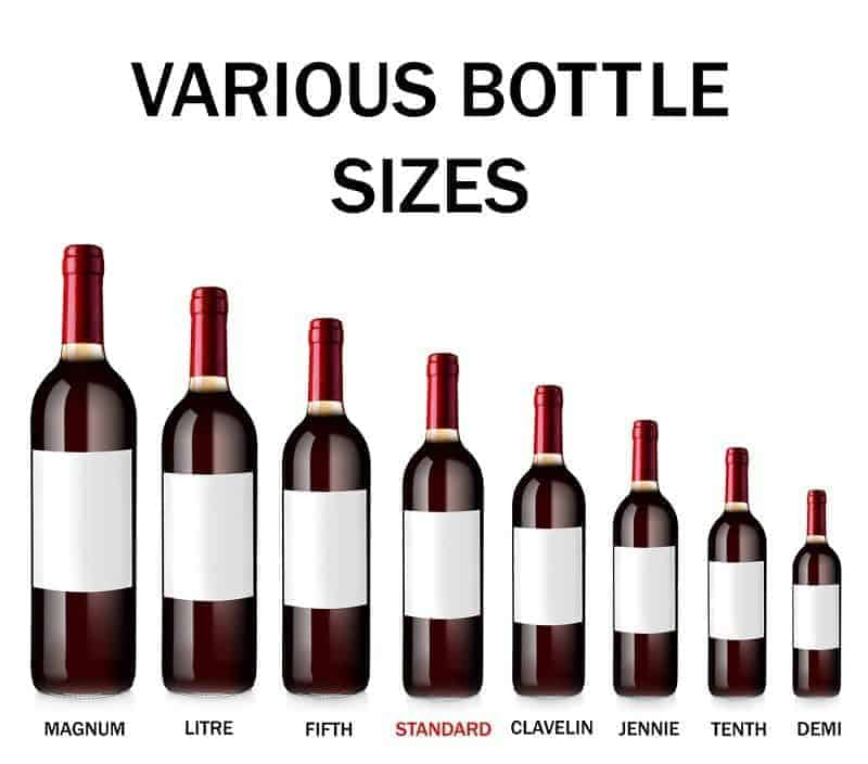 A Complete Guide to Wine Bottle Sizes With Pictures - Wine Turtle